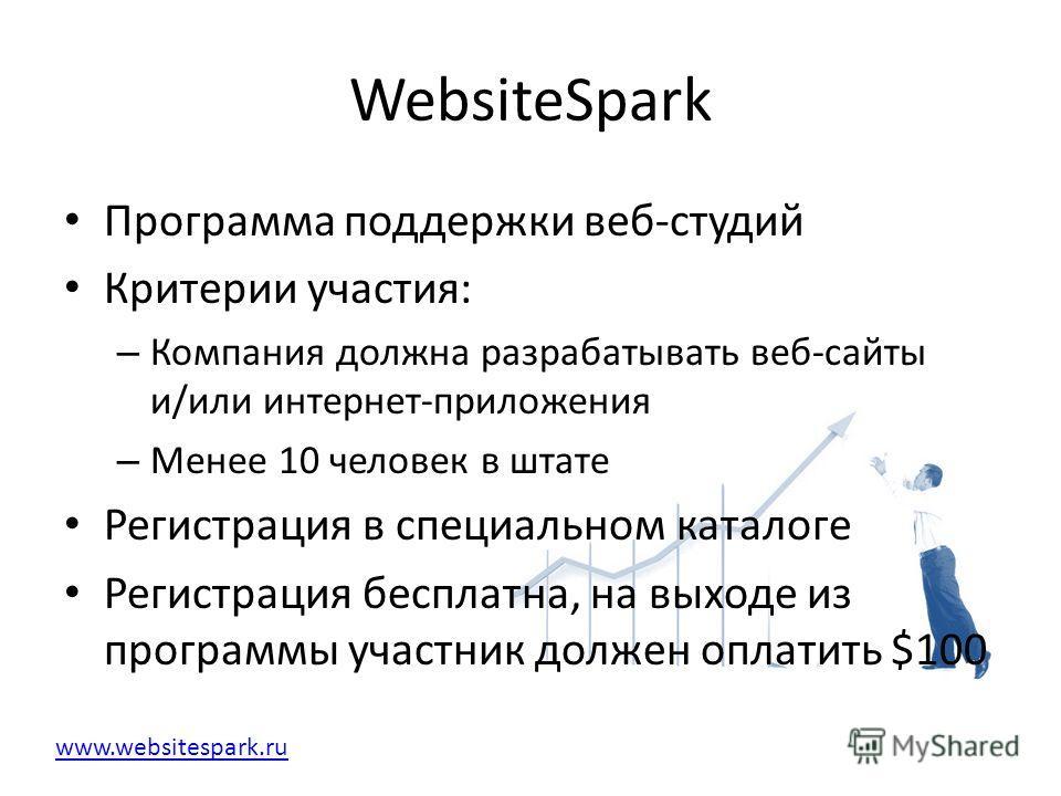 WebsiteSpark Программа поддержки веб-студий Критерии участия: – Компания должна разрабатывать веб-сайты и/или интернет-приложения – Менее 10 человек в штате Регистрация в специальном каталоге Регистрация бесплатна, на выходе из программы участник дол