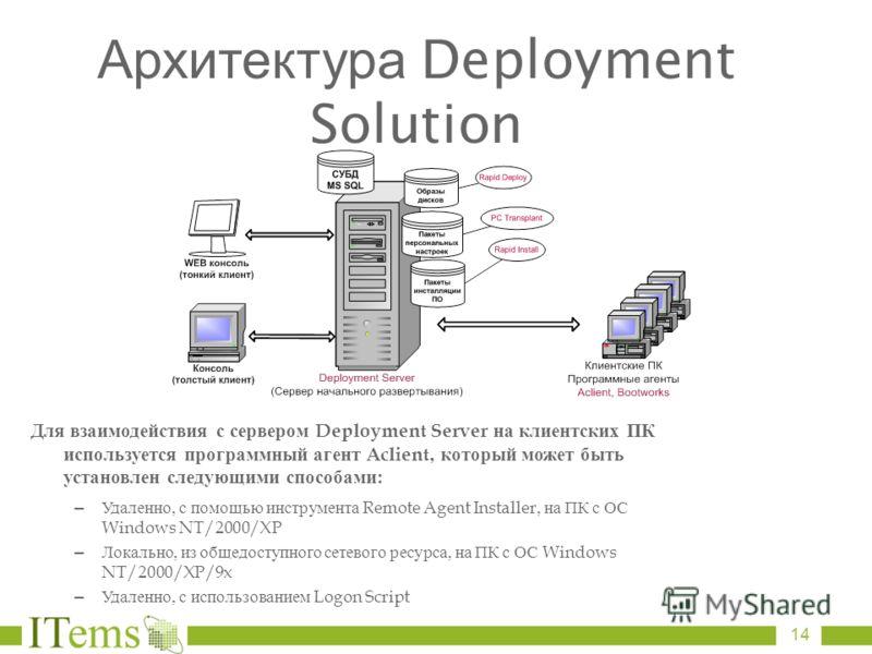Архитектура Deployment Solution Для взаимодействия с сервером Deployment Server на клиентских ПК используется программный агент Aclient, который может быть установлен следующими способами : – Удаленно, с помощью инструмента Remote Agent Installer, на