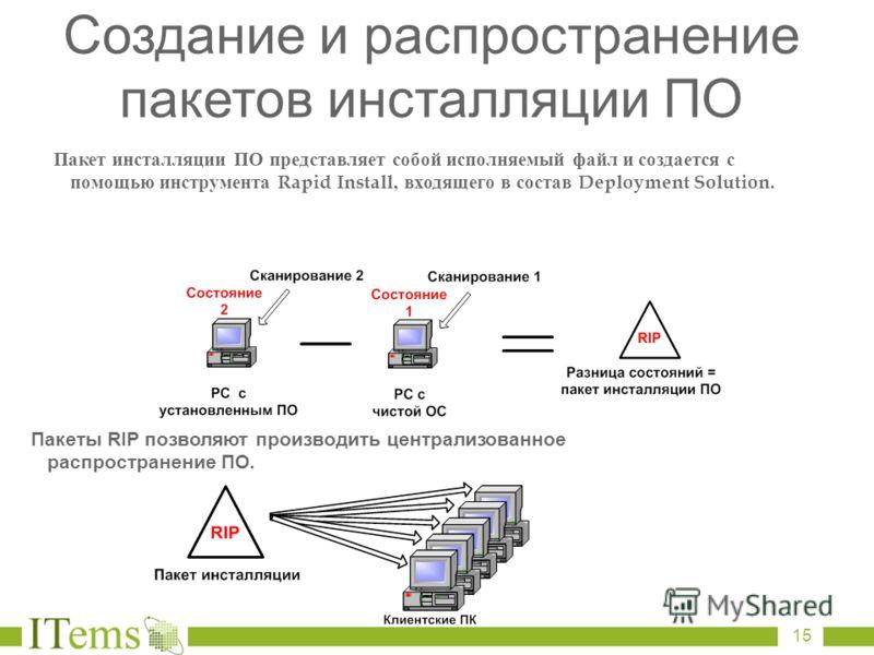 Пакеты RIP позволяют производить централизованное распространение ПО. Создание и распространение пакетов инсталляции ПО Пакет инсталляции ПО представляет собой исполняемый файл и создается с помощью инструмента Rapid Install, входящего в состав Deplo