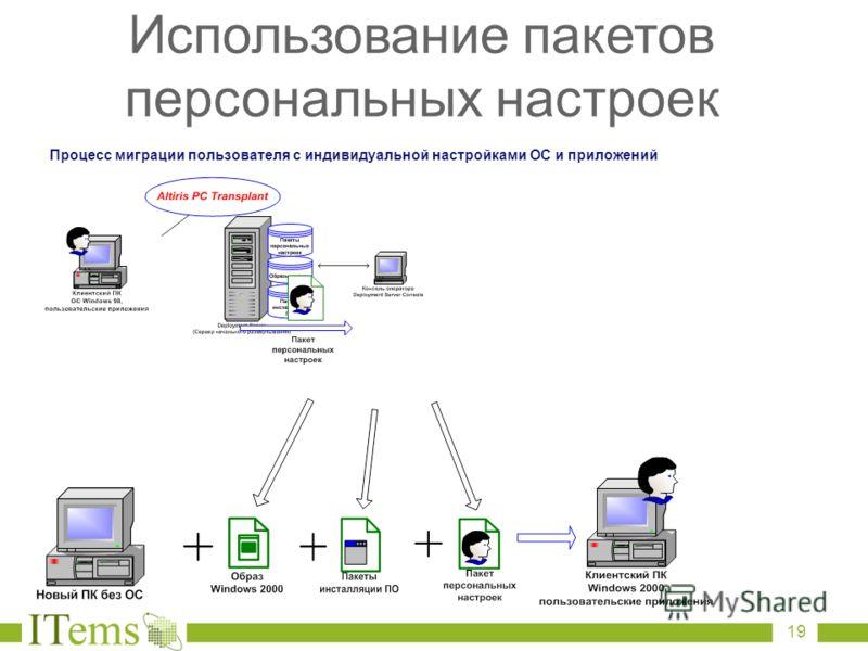 Использование пакетов персональных настроек Процесс миграции пользователя с индивидуальной настройками ОС и приложений 19