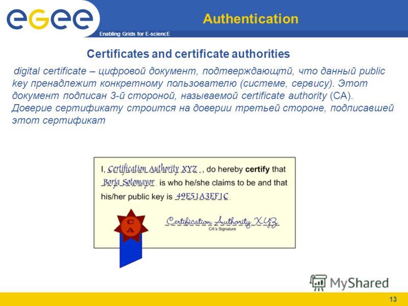 Enabling Grids for E-sciencE 13 Authentication Certificates and certificate authorities digital certificate – цифровой документ, подтверждающтй, что данный public key пренадлежит конкретному пользователю (системе, сервису). Этот документ подписан 3-й