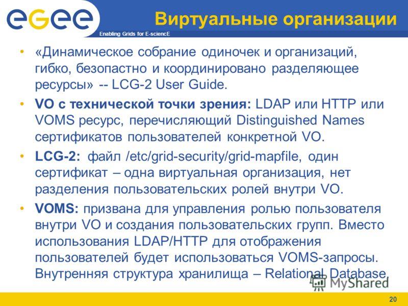Enabling Grids for E-sciencE 20 Виртуальные организации «Динамическое собрание одиночек и организаций, гибко, безопастно и координировано разделяющее ресурсы» -- LCG-2 User Guide. VO с технической точки зрения: LDAP или HTTP или VOMS ресурс, перечисл