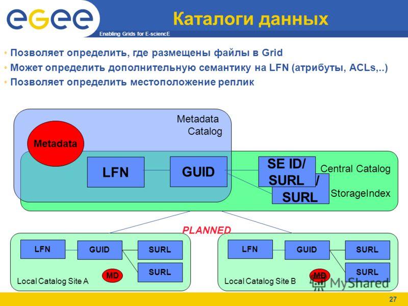 Enabling Grids for E-sciencE 27 Каталоги данных Позволяет определить, где размещены файлы в Grid Может определить дополнительную семантику на LFN (атрибуты, ACLs,..) Позволяет определить местоположение реплик Central Catalog StorageIndex Metadata Cat