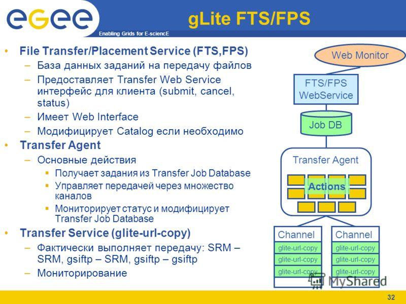 Enabling Grids for E-sciencE 32 gLite FTS/FPS File Transfer/Placement Service (FTS,FPS) –База данных заданий на передачу файлов –Предоставляет Transfer Web Service интерфейс для клиента (submit, cancel, status) –Имеет Web Interface –Mодифицирует Cata