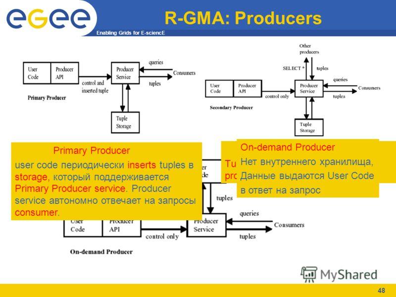 Enabling Grids for E-sciencE 48 R-GMA: Producers Primary Producer user code периодически inserts tuples в storage, который поддерживается Primary Producer service. Рroducer service автономно отвечает на запросы consumer. Secondary Producer Тuples зап