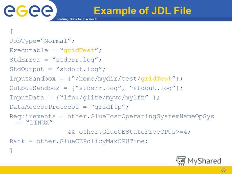 Enabling Grids for E-sciencE 60 Example of JDL File [ JobType=Normal; Executable = gridTest; StdError = stderr.log; StdOutput = stdout.log; InputSandbox = {/home/mydir/test/gridTest}; OutputSandbox = {stderr.log, stdout.log}; InputData = {lfn:/glite/