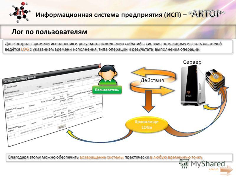 Для контроля времени исполнения и результата исполнения событий в системе по каждому из пользователей ведётся LOG с указанием времени исполнения, типа операции и результата выполнения операции. Лог по пользователям вперед Благодаря этому можно обеспе