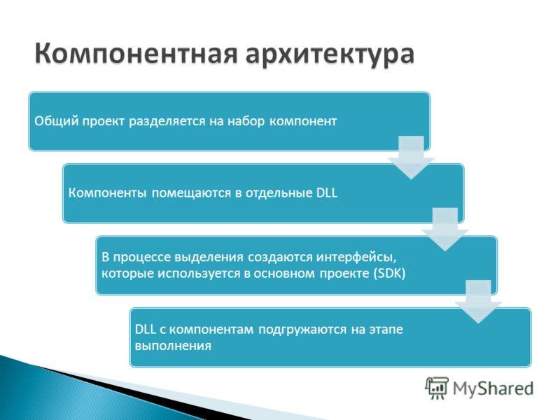 Общий проект разделяется на набор компонентКомпоненты помещаются в отдельные DLL В процессе выделения создаются интерфейсы, которые используется в основном проекте (SDK) DLL с компонентам подгружаются на этапе выполнения