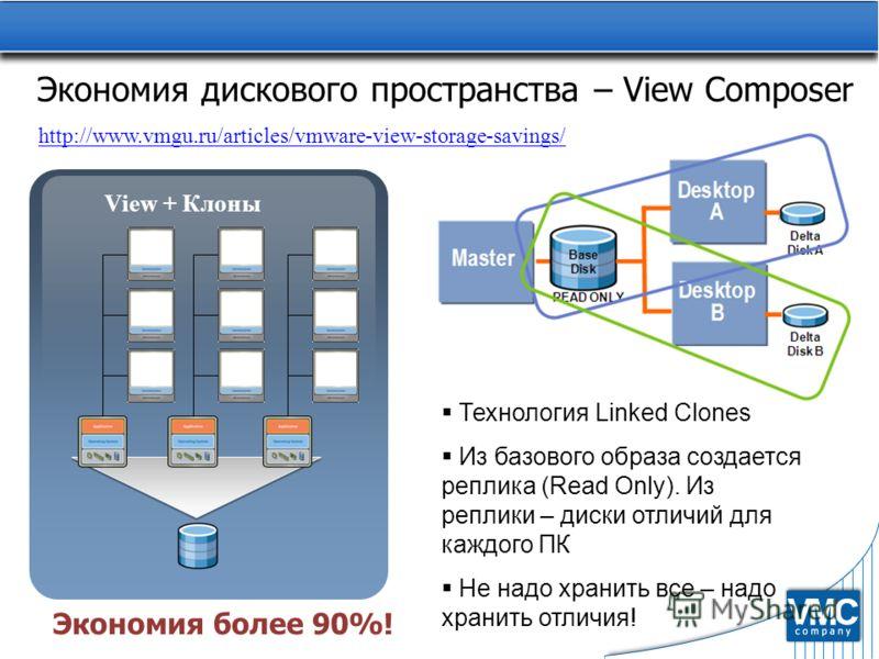 Экономия дискового пространства – View Composer View + Клоны Технология Linked Clones Из базового образа создается реплика (Read Only). Из реплики – диски отличий для каждого ПК Не надо хранить все – надо хранить отличия! Экономия более 90%! http://w