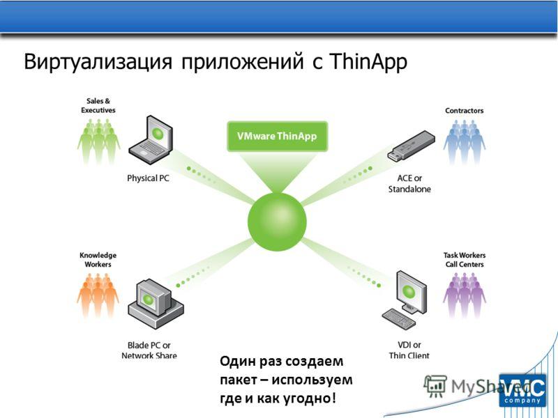 Виртуализация приложений с ThinApp Один раз создаем пакет – используем где и как угодно!