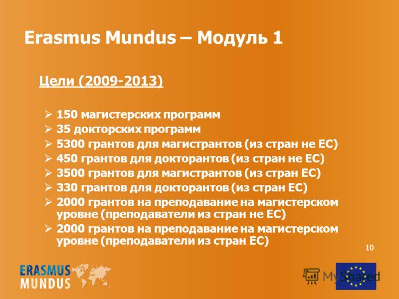 Erasmus Mundus – Модуль 1 Цели (2009-2013) 150 магистерских программ 35 докторских программ 5300 грантов для магистрантов (из стран не ЕС) 450 грантов для докторантов (из стран не ЕС) 3500 грантов для магистрантов (из стран ЕС) 330 грантов для доктор