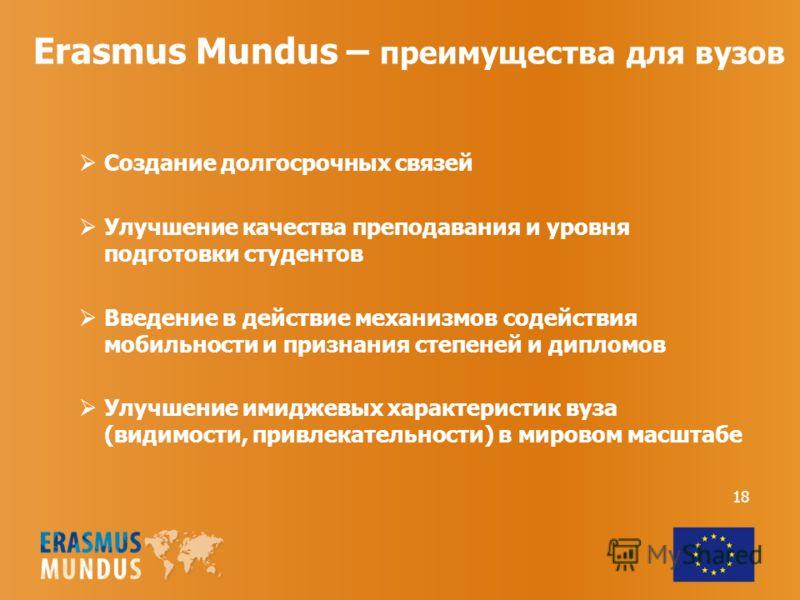 Erasmus Mundus – преимущества для вузов Создание долгосрочных связей Улучшение качества преподавания и уровня подготовки студентов Введение в действие механизмов содействия мобильности и признания степеней и дипломов Улучшение имиджевых характеристик