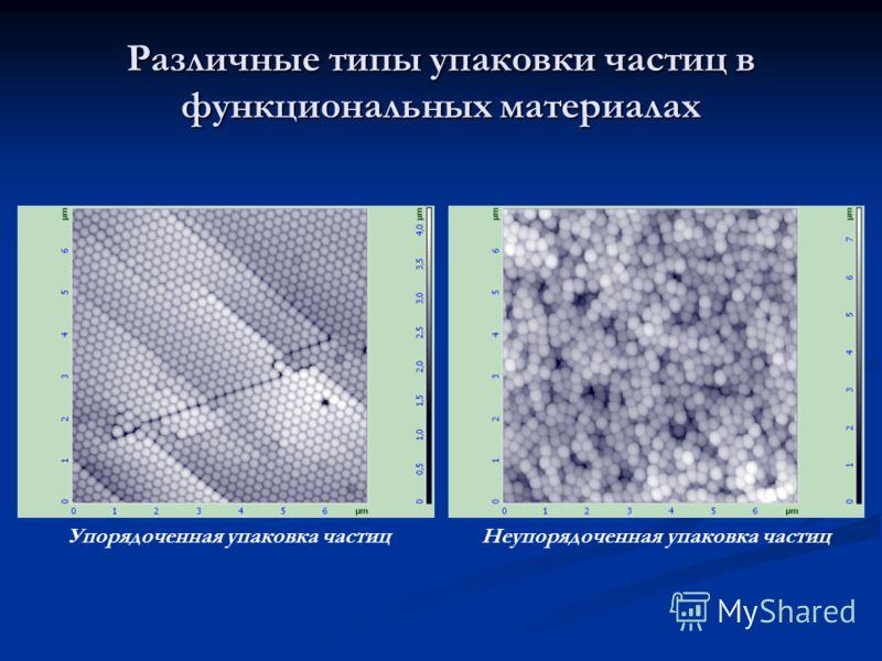 Различные типы упаковки частиц в функциональных материалах Упорядоченная упаковка частицНеупорядоченная упаковка частиц