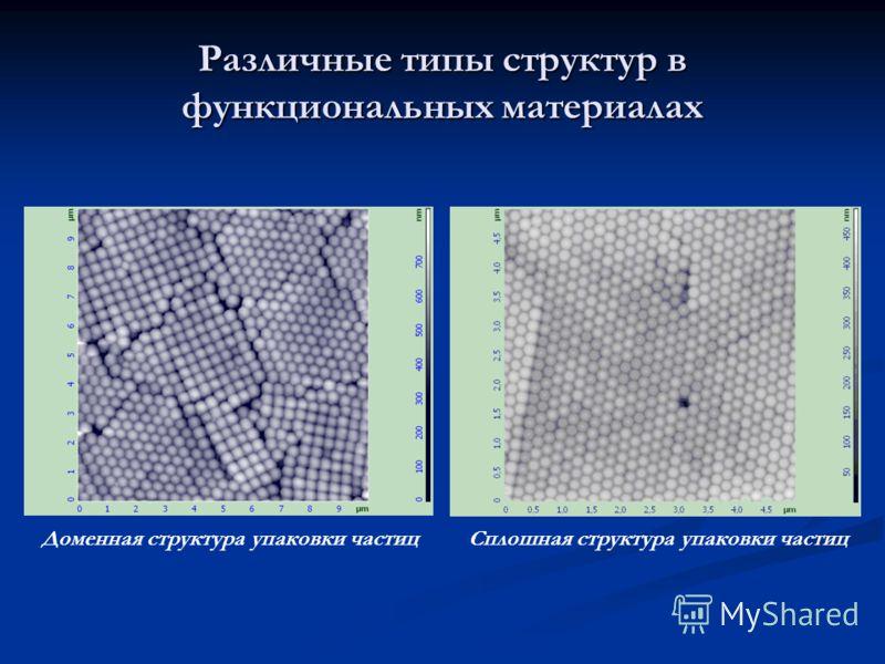 Различные типы структур в функциональных материалах Доменная структура упаковки частицСплошная структура упаковки частиц