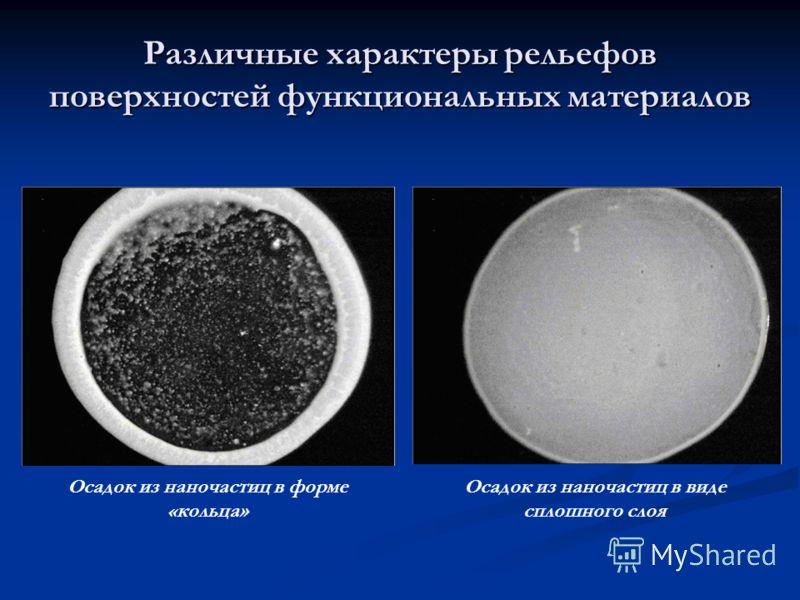Различные характеры рельефов поверхностей функциональных материалов Осадок из наночастиц в форме «кольца» Осадок из наночастиц в виде сплошного слоя