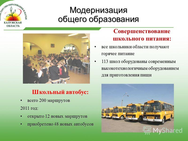 Модернизация общего образования Совершенствование школьного питания: все школьники области получают горячее питание все школьники области получают горячее питание 113 школ оборудованы современным высокотехнологичным оборудованием для приготовления пи