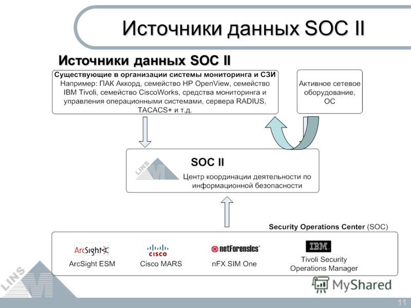 11 Источники данных SOC II