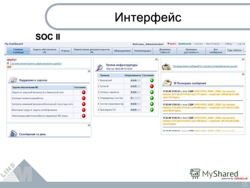 15 Интерфейс SOC II
