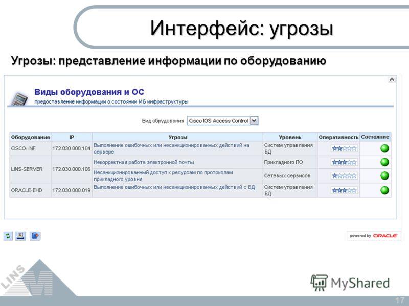 17 Интерфейс: угрозы Угрозы: представление информации по оборудованию