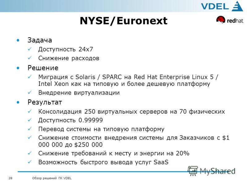 28 Обзор решений ГК VDEL NYSE/Euronext Задача Доступность 24 х 7 Снижение расходов Решение Миграция с Solaris / SPARC на Red Hat Enterprise Linux 5 / Intel Xeon как на типовую и более дешевую платформу Внедрение виртуализации Результат Консолидация 2
