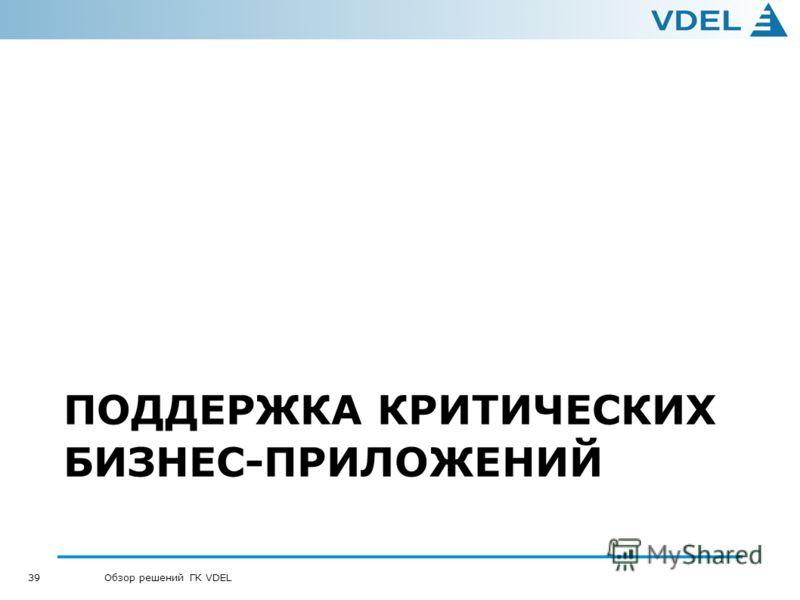 39 Обзор решений ГК VDEL ПОДДЕРЖКА КРИТИЧЕСКИХ БИЗНЕС-ПРИЛОЖЕНИЙ