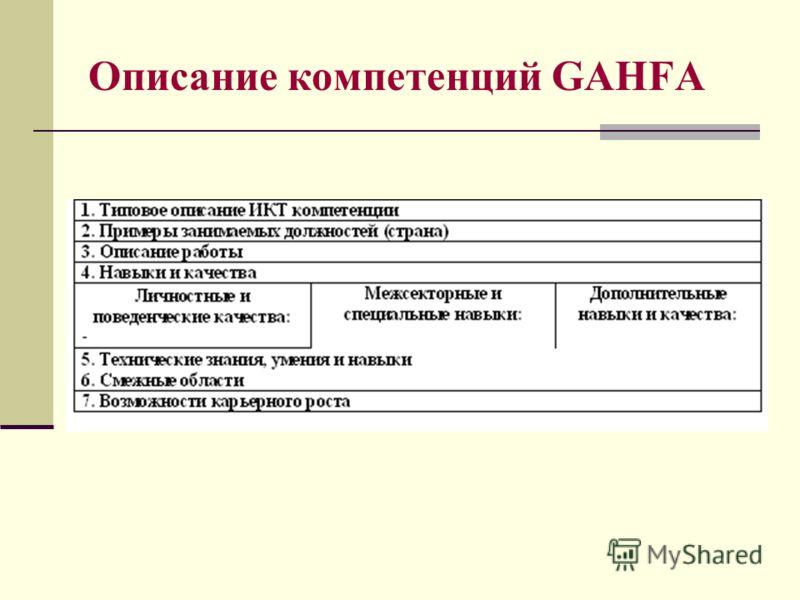 Описание компетенций GAHFA