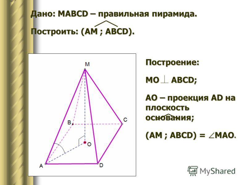 Дано: MAВCD – правильная пирамида. Построить: (AM ; ABCD). Построение: МО ABCD; AO – проекция AD на плоскость основания; (AM ; ABCD) = МAO.