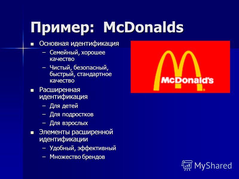Пример: McDonalds Основная идентификация Основная идентификация –Семейный, хорошее качество –Чистый, безопасный, быстрый, стандартное качество Расширенная идентификация Расширенная идентификация –Для детей –Для подростков –Для взрослых Элементы расши