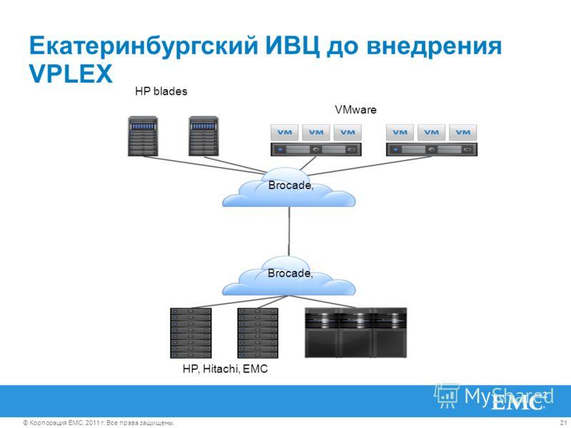 21© Корпорация EMC, 2011 г. Все права защищены. Екатеринбургский ИВЦ до внедрения VPLEX HP blades VMware Brocade, HP, Hitachi, EMC