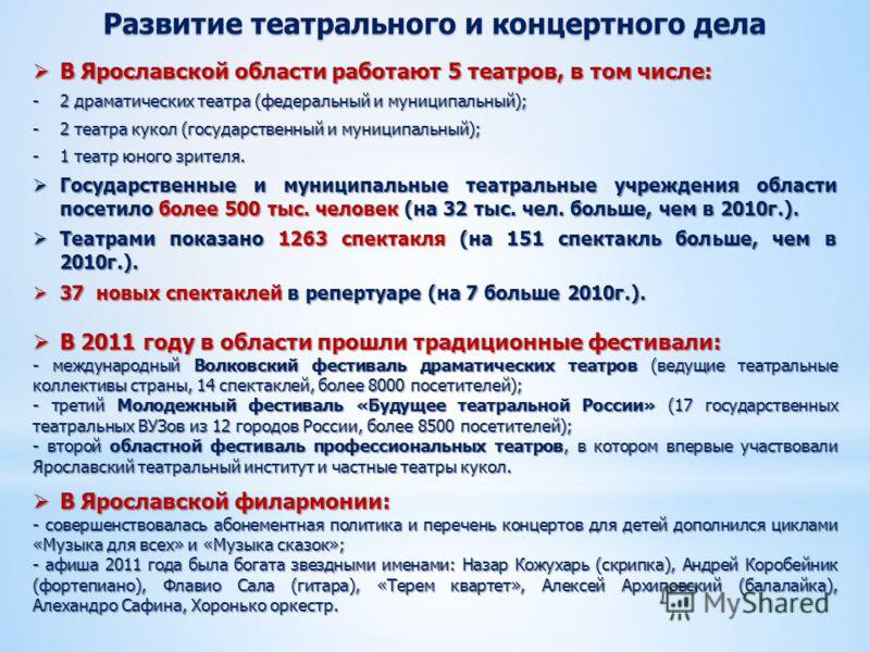 Развитие театрального и концертного дела В Ярославской области работают 5 театров, в том числе: В Ярославской области работают 5 театров, в том числе: -2 драматических театра (федеральный и муниципальный); -2 театра кукол (государственный и муниципал