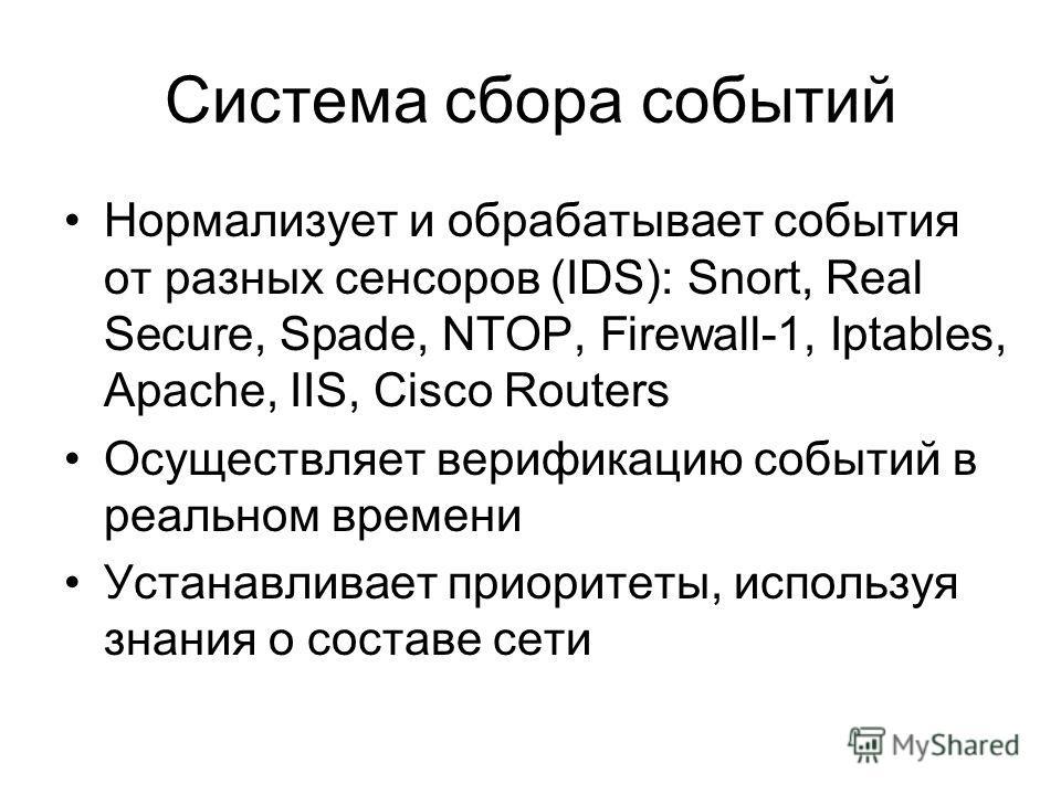 Система сбора событий Нормализует и обрабатывает события от разных сенсоров (IDS): Snort, Real Secure, Spade, NTOP, Firewall-1, Iptables, Apache, IIS, Cisco Routers Осуществляет верификацию событий в реальном времени Устанавливает приоритеты, использ
