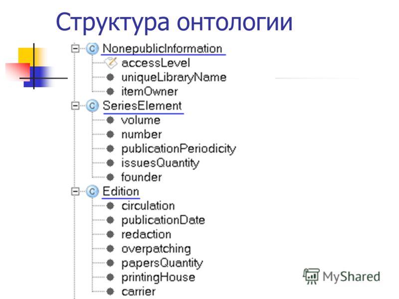 Структура онтологии