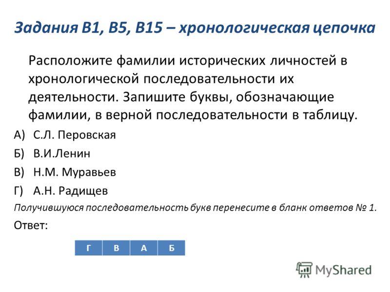 Задания В1, В5, В15 – хронологическая цепочка Расположите фамилии исторических личностей в хронологической последовательности их деятельности. Запишите буквы, обозначающие фамилии, в верной последовательности в таблицу. A)С.Л. Перовская Б) В.И.Ленин