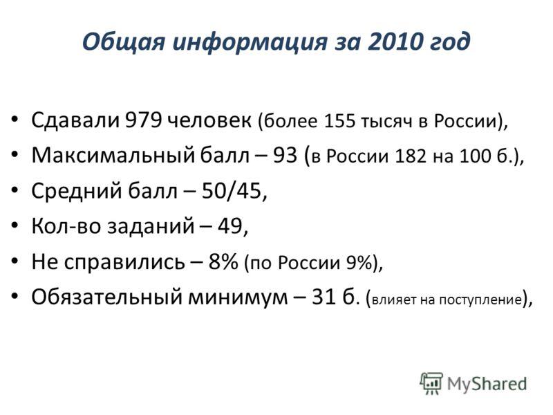 Общая информация за 2010 год Сдавали 979 человек (более 155 тысяч в России), Максимальный балл – 93 ( в России 182 на 100 б.), Средний балл – 50/45, Кол-во заданий – 49, Не справились – 8% (по России 9%), Обязательный минимум – 31 б. ( влияет на пост