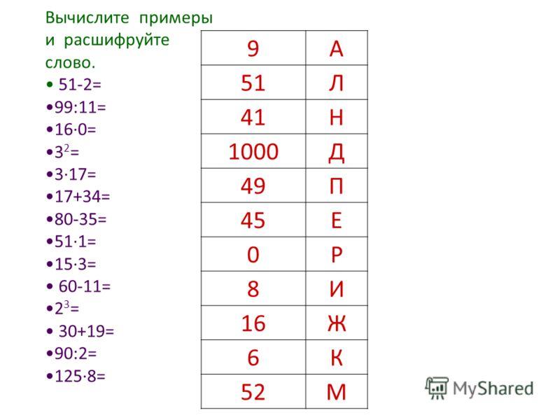 9А 51Л 41Н 1000Д 49П 45Е 0Р 8И 16Ж 6К 52М Вычислите примеры и расшифруйте слово. 51-2= 99:11= 16·0= 3 2 = 3·17= 17+34= 80-35= 51·1= 15·3= 60-11= 2 3 = 30+19= 90:2= 125·8=