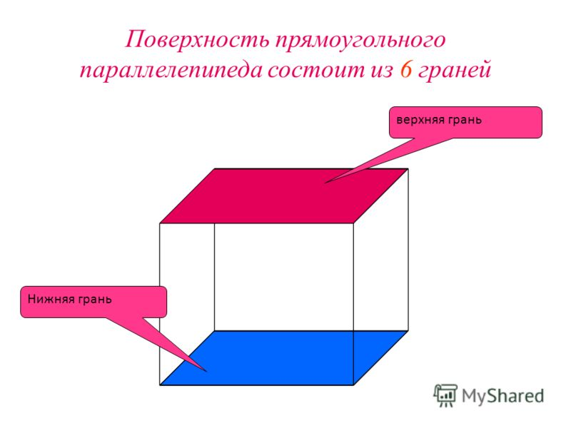 Нижняя грань верхняя грань