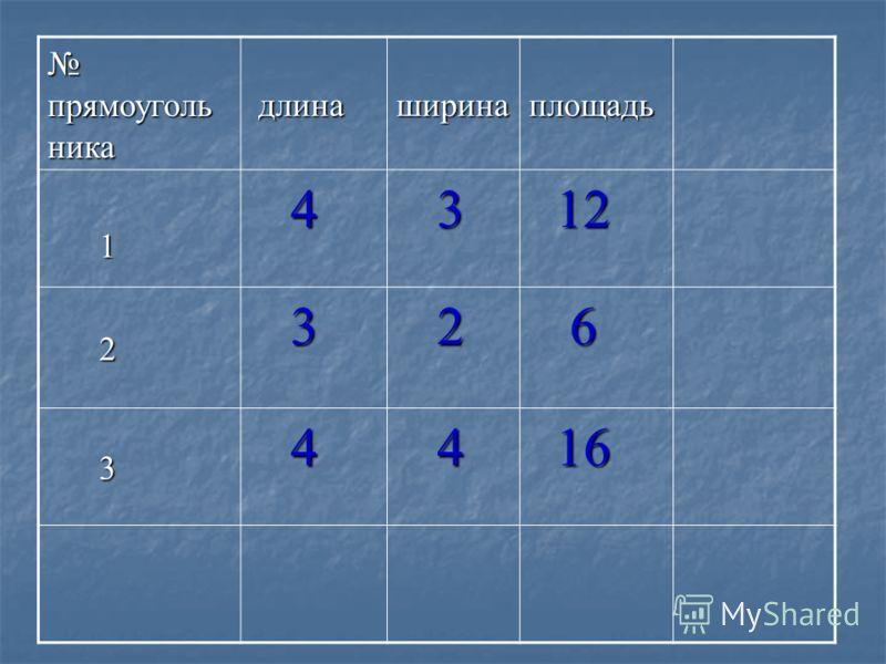 Найдите длины сторон представленных прямоугольников и их площади. Запишите полученные результаты в таблицу.