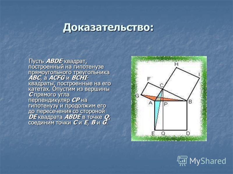 II.Доказательство Евклида Дано: ABC-прямоугольный треугольник Доказать: S ABDE =S ACFG +S BCHI