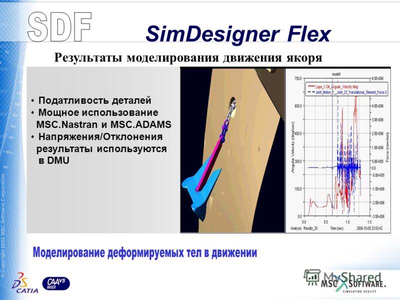 SimDesigner Flex Податливость деталей Мощное использование MSC.Nastran и MSC.ADAMS Напряжения/Отклонения результаты используются в DMU Результаты моделирования движения якоря