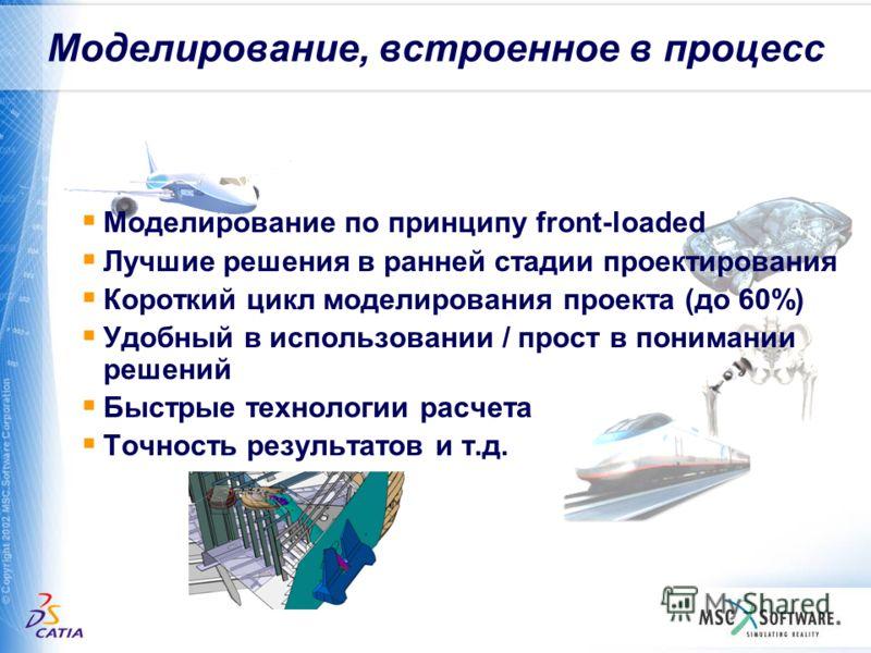 Моделирование, встроенное в процесс Моделирование по принципу front-loaded Лучшие решения в ранней стадии проектирования Короткий цикл моделирования проекта (до 60%) Удобный в использовании / прост в понимании решений Быстрые технологии расчета Точно