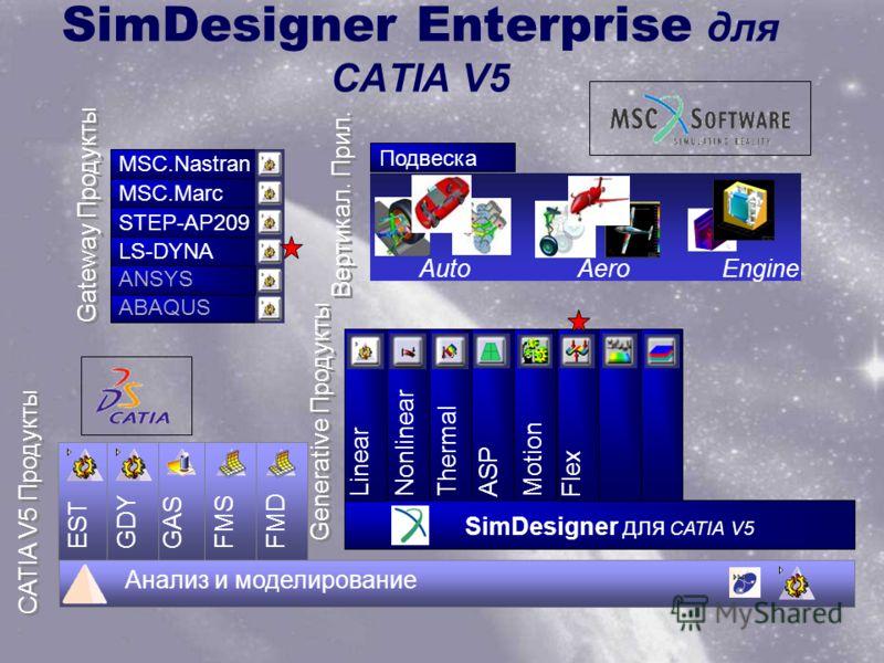 SimDesigner Enterprise для CATIA V5 SimDesigner для CATIA V5 ESTGASFMSFMDGDY CATIA V5 Продукты Вертикал. Прил. AutoEngineAero Подвеска Generative Продукты Motion Linear ASPThermal Nonlinear Flex Анализ и моделирование MSC.Nastran MSC.Marc STEP-AP209