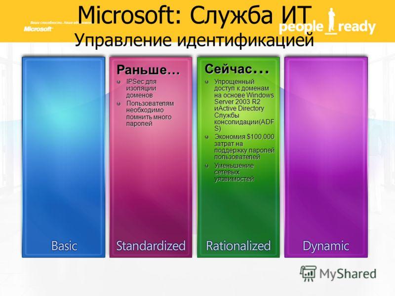 Microsoft: Служба ИТ Управление идентификацией Сейчас … Упрощенный доступ к доменам на основе Windows Server 2003 R2 иActive Directory Службы консолидации(ADF S) Экономия $100,000 затрат на поддержку паролей пользователей Уменьшение сетевых уязвимост