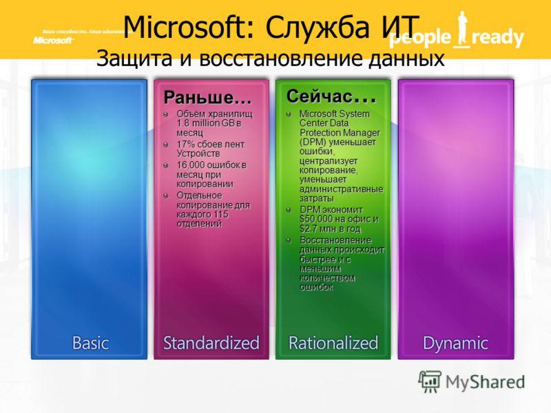 Microsoft: Служба ИТ Защита и восстановление данных Сейчас … Microsoft System Center Data Protection Manager (DPM) уменьшает ошибки, централизует копирование, уменьшает административные затраты DPM экономит $50,000 на офис и $2.7 млн в год Восстановл