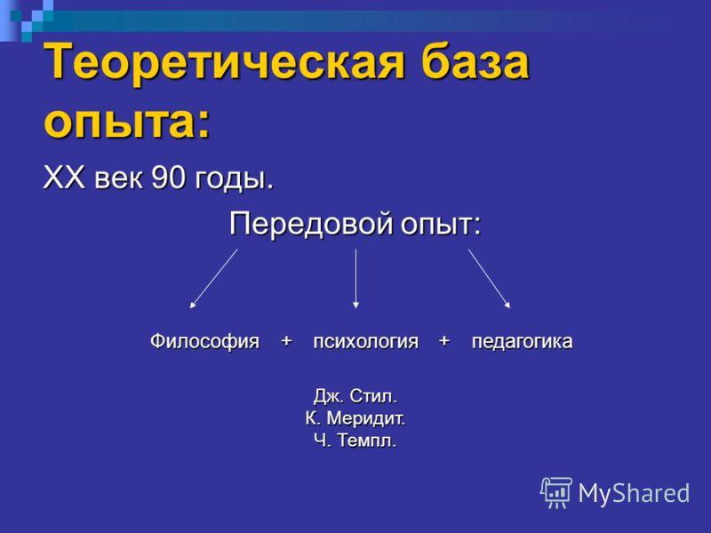 Теоретическая база опыта: ХХ век 90 годы. Передовой опыт: Философия + психология + педагогика Дж. Стил. К. Меридит. Ч. Темпл.