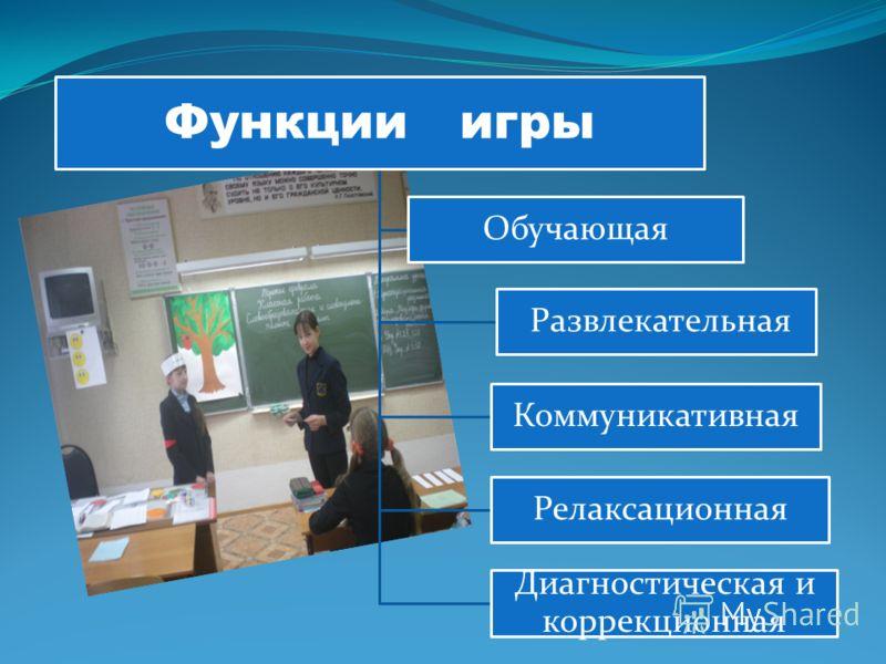 Функции игры Развлекательная Коммуникативная Релаксационная Диагностическая и коррекционная Обучающая
