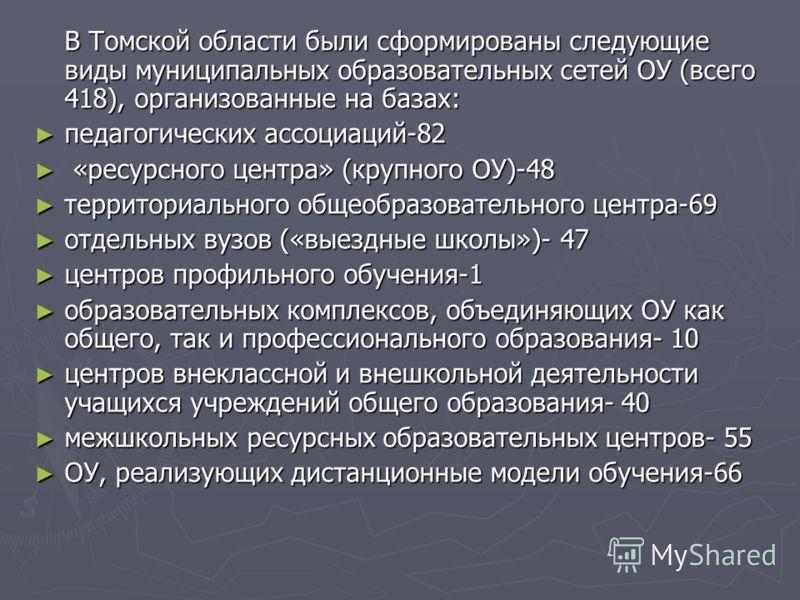 В Томской области были сформированы следующие виды муниципальных образовательных сетей ОУ (всего 418), организованные на базах: педагогических ассоциаций-82 педагогических ассоциаций-82 «ресурсного центра» (крупного ОУ)-48 «ресурсного центра» (крупно