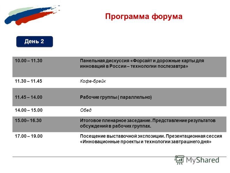 Программа форума День 2 10.00 – 11.30Панельная дискуссия «Форсайт и дорожные карты для инноваций в России – технологии послезавтра» 11.30 – 11.45Кофе-брейк 11.45 – 14.00Рабочие группы ( параллельно) 14.00 – 15.00Обед 15.00– 16.30Итоговое пленарное за