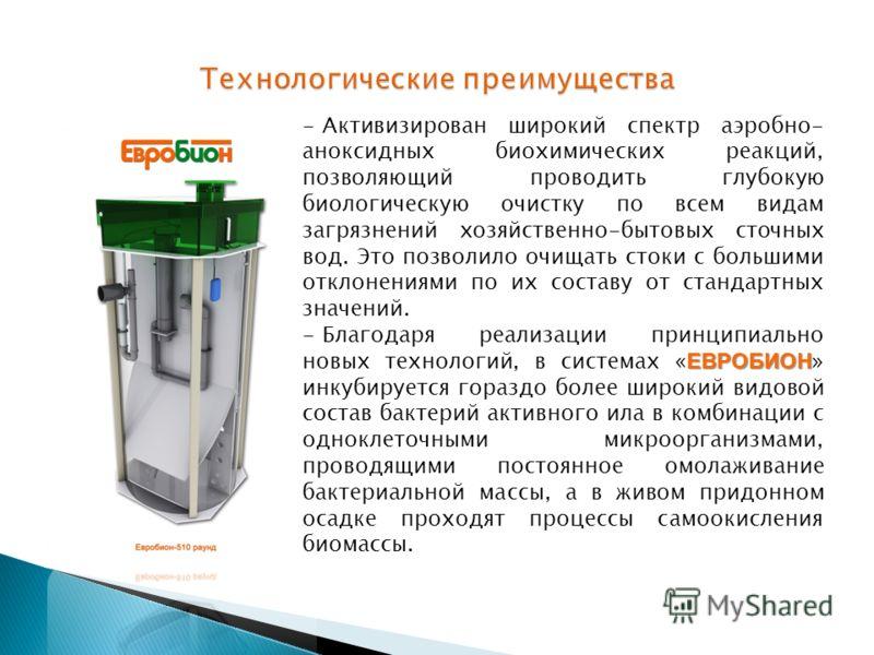 - Активизирован широкий спектр аэробно- аноксидных биохимических реакций, позволяющий проводить глубокую биологическую очистку по всем видам загрязнений хозяйственно-бытовых сточных вод. Это позволило очищать стоки с большими отклонениями по их соста