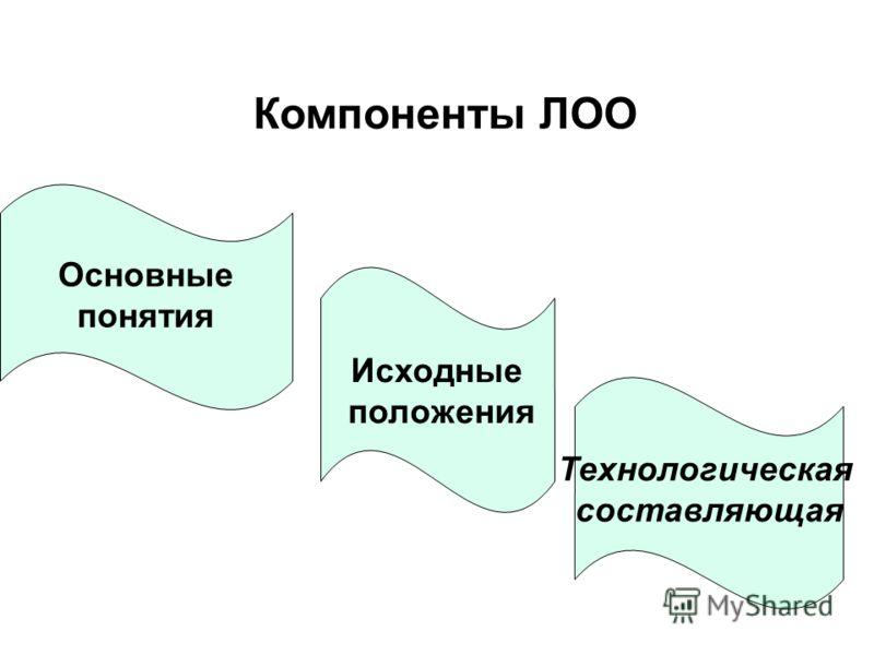 Основные понятия Исходные положения Технологическая составляющая Компоненты ЛОО