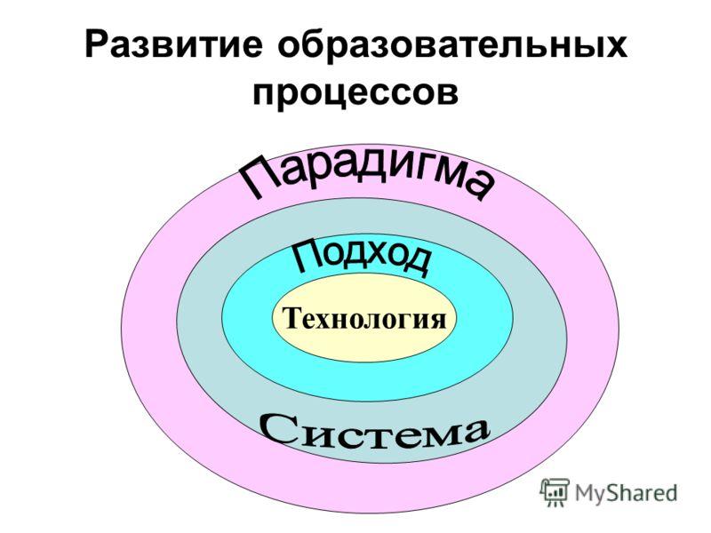 Развитие образовательных процессов Технология